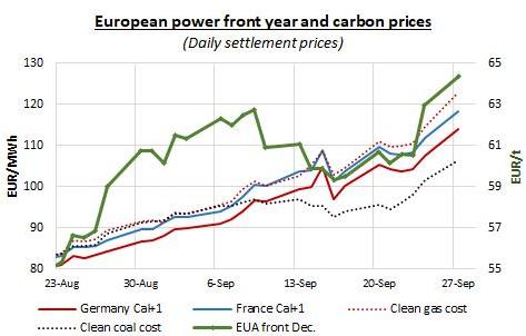 Energyscan power news