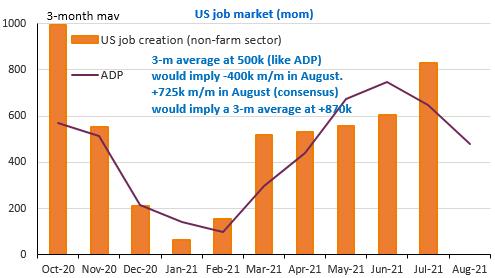 EnergyScan - Economic market