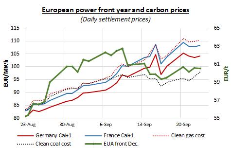 EnergyScan - Power market news
