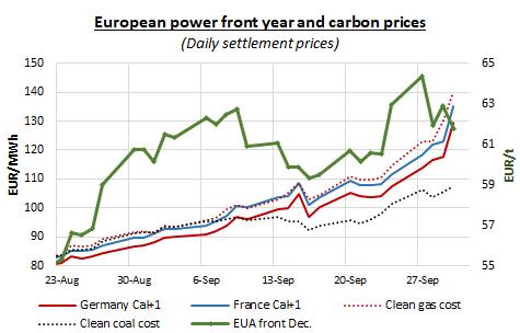 EnergyScan Power market news